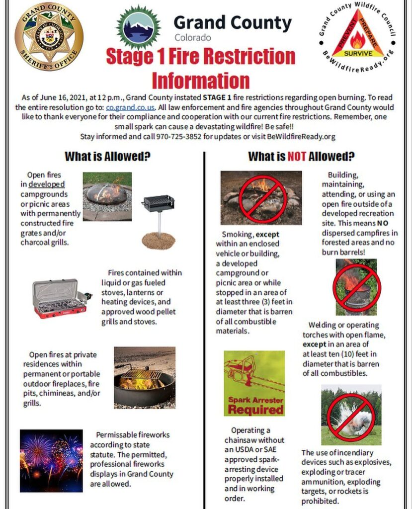 Stage One Fire Restrictions Infographic